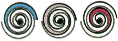 scroll spiral basınclandırma